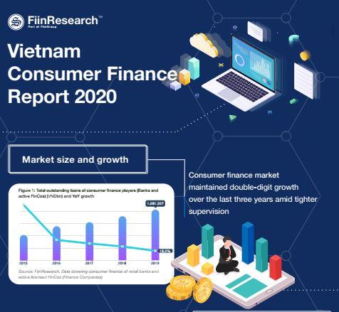 INFOGRAPHIC: Vietnam Consumer Finance Market 2020