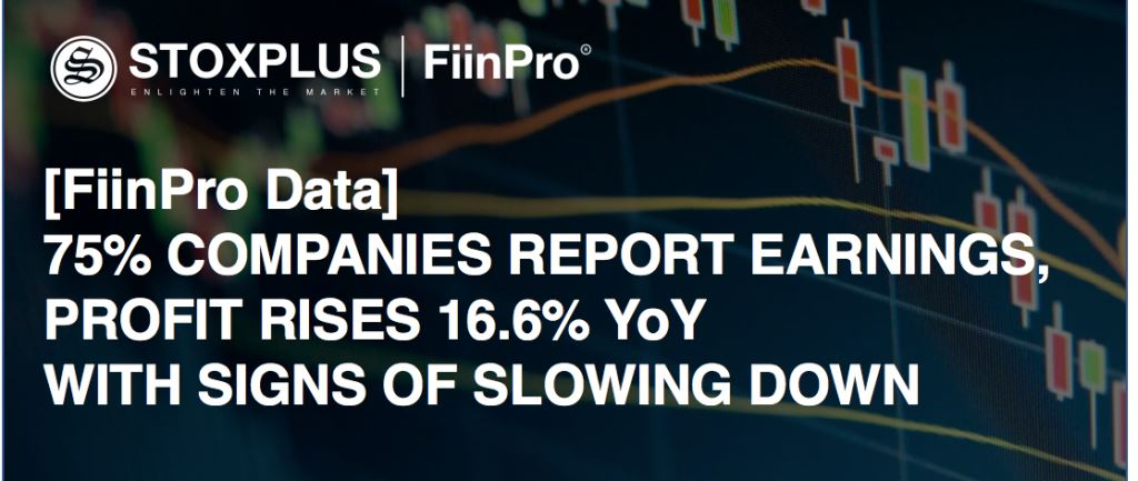 [FiinPro Data] 75% companies report earnings, profit rises 16.6% YoY with signs of slowing down