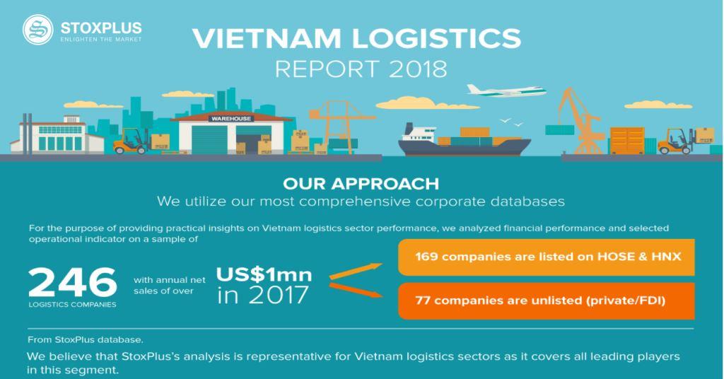 INFOGRAPHIC: Vietnam Logistics Market 2018 Report