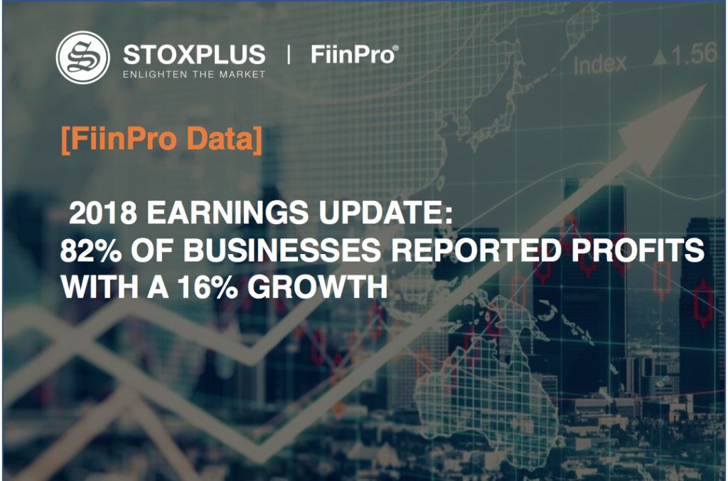 [FiinPro Data] 2018 Earnings Update: 82% of businesses reported profits with a 16% growth
