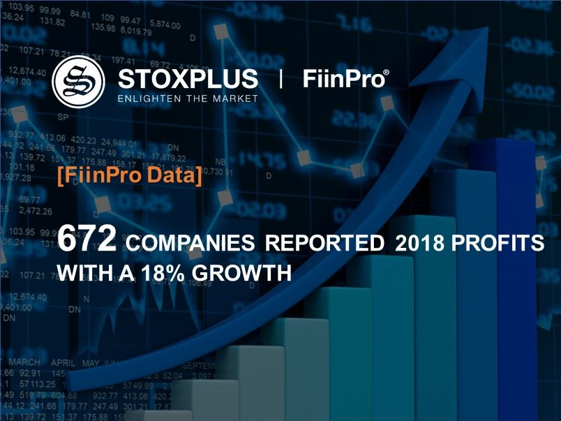 [FiinPro Data] 672 companies (accounting for nearly 90% of capitalization) reported 2018 profits with a 18% growth