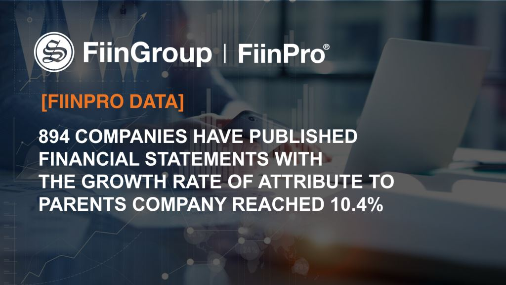 [FiinPro Data] 894 companies have published financial statements with growth rate of attribute to parents company reached 10.4%